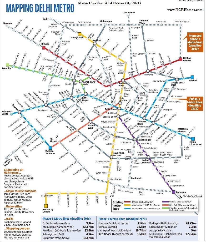 Delhi Metro (DMRC): Phase III Status - NCRHomes.com ...