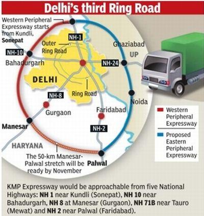 Gurgaon master plan 2031