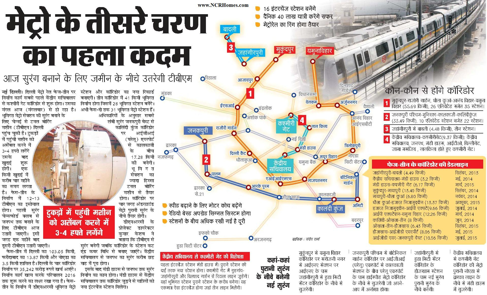 Delhi Metro Route Pdf File