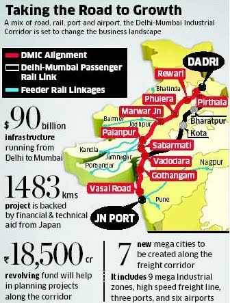 Delhi Mumbai Industrial Corridor Dmic Biggest Project