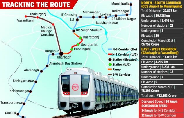 Lucknow Metro Map.Lucknow Metro Status Ncrhomes Com Latest News On Ncr Delhi